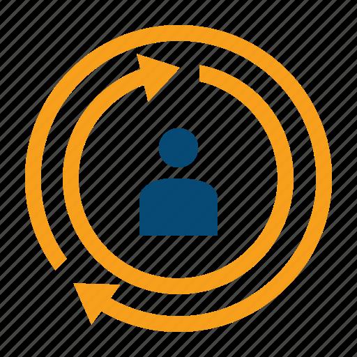 adapt, client engagement, develop, development, diagnostics, focus, lead management, personal, pr, promote, reaction, research, routine, self development, spin, strategy icon