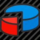 chart, circle, diagram, graph, schedule, statistics icon