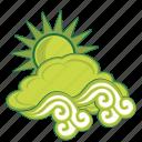 atmospheric, cloudy, radar, temperature, weather