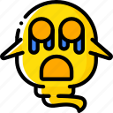 creepy, dead, ghost, scare, scary, spooky icon