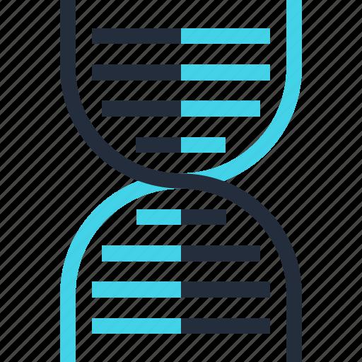 biology, chain, code, dna, genetic, helix, molecule icon