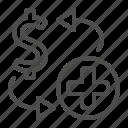 cost, health care, health insurance, healthcare, price