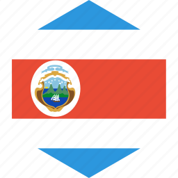 costa, country, flag, rica, world icon