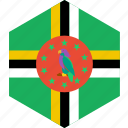 country, dominica, flag, world icon