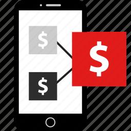 dollar, iphone, phone icon
