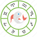 astrological wheel, astrology, astrology clock, pisces, zodiac wheel icon