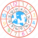 astrology, circular chart, horoscope, numerology, wheel icon