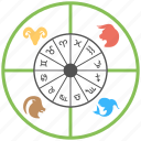 astrology wheel, horoscope, zodiac chart, zodiac clock, zodiac wheel icon