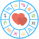 astrology wheel, love horoscope, love life prediction, relation horoscope, zodiac wheel icon