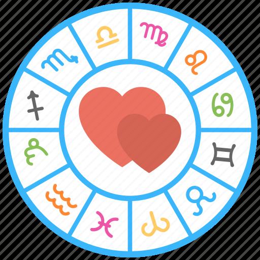 astro love horoscope