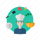 avatar, chef, cooking, cuisine, ingredients, menu, restaurant icon