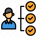 checklist, human, resource, seo, skills, worker