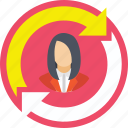employee replacement, employee retention, employee turnover, replacement, staff switching icon