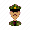 .svg, india, indian man, job, militar, military, profession, professional, profissão icon