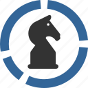 chess, game, horse, manage, planning, play, strategy icon
