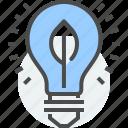 carbon, clean energy, electric, environment, levels, light bulb, regulation