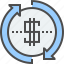 convert, dollar, finance, goods, international, money, trade icon