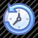 backup, history, time, clock