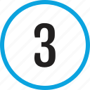 infographic, number, numbering, three, track, ui icon