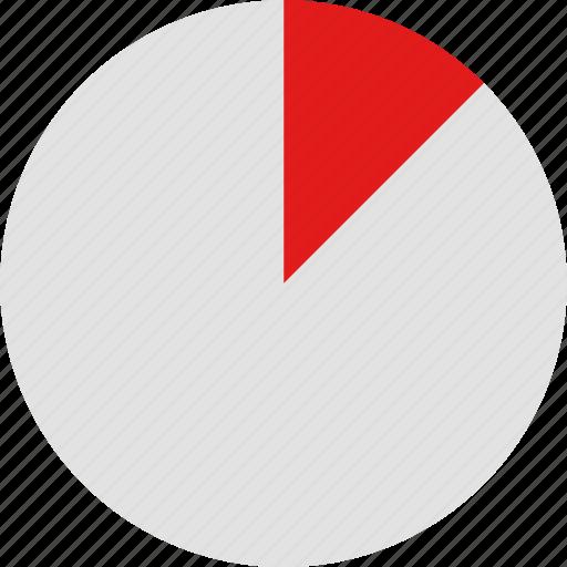 chart, data, graphic, info, ten icon