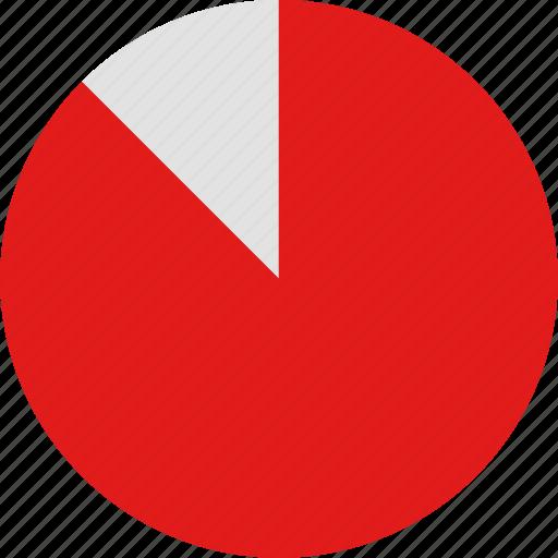 data, graph, graphic, info, ninety icon