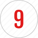 nine, number