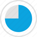 data, graphics, info, pie, radius icon