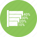 bar chart, bar growth, business graph, business growth, grap icon