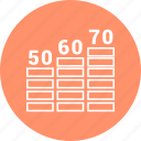 bar, chart, graph, statistics icon