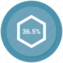 chart, graph, percent, percentage, pie, six icon