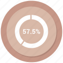 chart, fifty, graph, pie, pie chart, seven, statistics icon