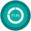 chart, percentage, pie, pie chart, seventy seven icon