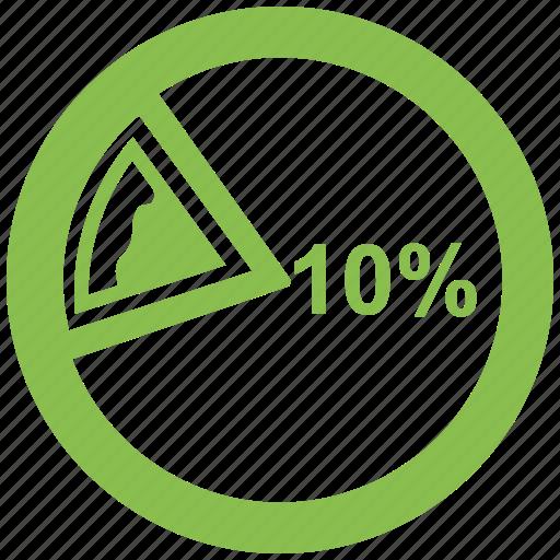 Graph, pie, pie chart, statistics, ten icon - Download on Iconfinder