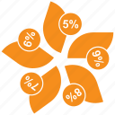chart, flower, graph, growth icon