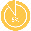 five, graph, pie, pie chart, statistics icon