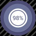 chart, ninty eight, percentage, pie icon