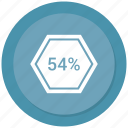 fifty, four, percent, percentag icon
