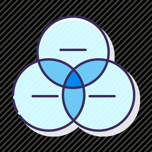 diagram, linear, venn icon