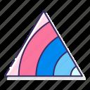 contour, plot, ternary icon