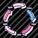 cycle, diagram, text icon