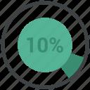 chart, office, pie chart, presentation icon
