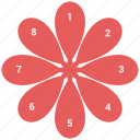 analystic, chart, flower, pie, report icon