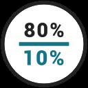 eighty, percent, rate, ten