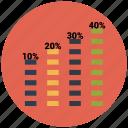 bargraph, bars, data, infographic, information