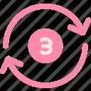 renew, refresh icon
