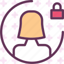 femaleavatar, gallery, lock, photos, picture icon