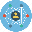 communication, networking, share, social network, web icon