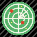 area, radar, signaling, technology