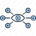 internet, monitoring, network, safety, security, seo icon