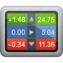 investment, ratings, screen, stock exchange, stock market, value icon
